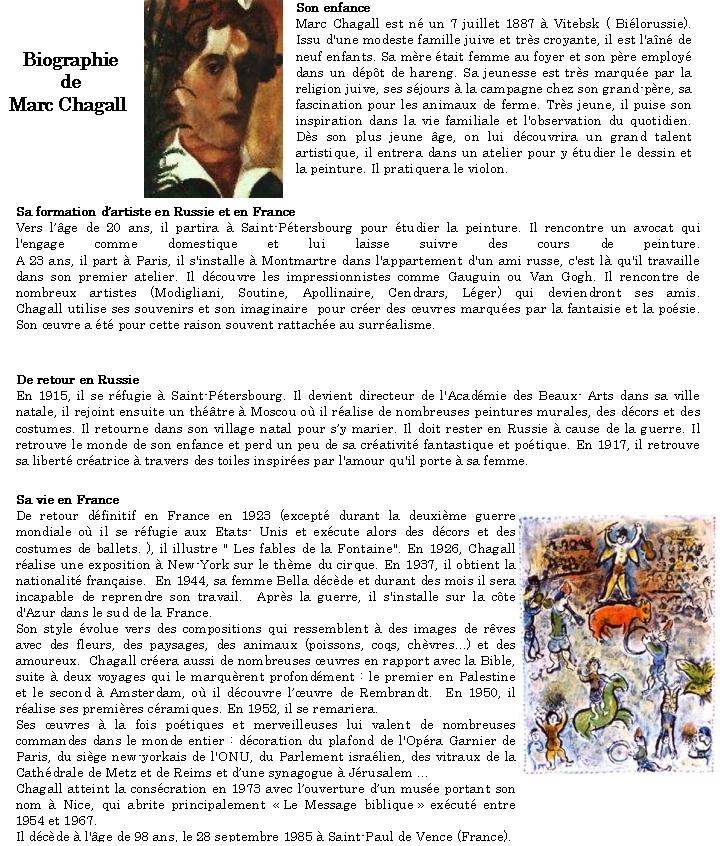 la biographie de marc chagall